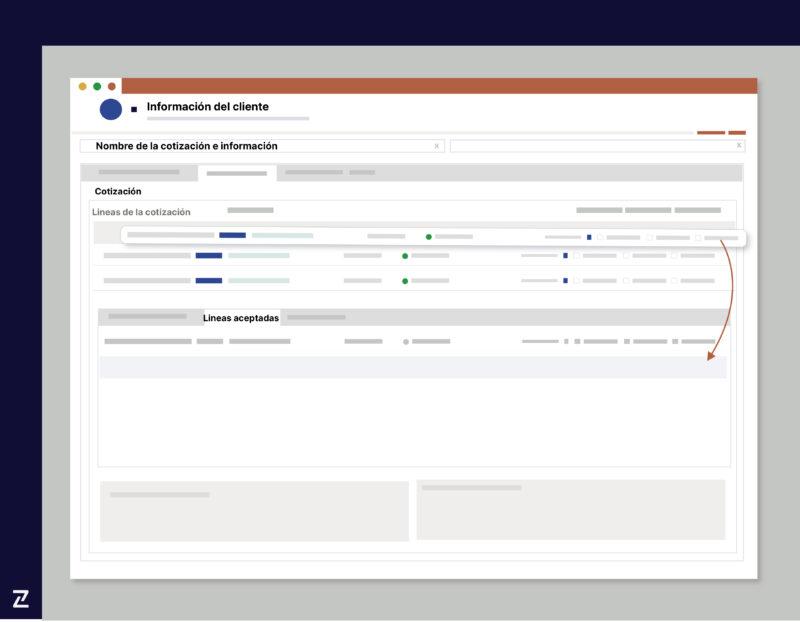 Software de ventas de certificación